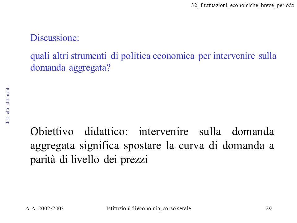 32_fluttuazioni_economiche_breve_periodo A.A. 2002-2003Istituzioni di economia, corso serale29 disc. altri strumenti Discussione: quali altri strument