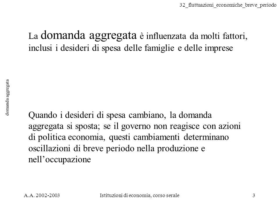 32_fluttuazioni_economiche_breve_periodo A.A. 2002-2003Istituzioni di economia, corso serale3 domanda aggregata La domanda aggregata è influenzata da