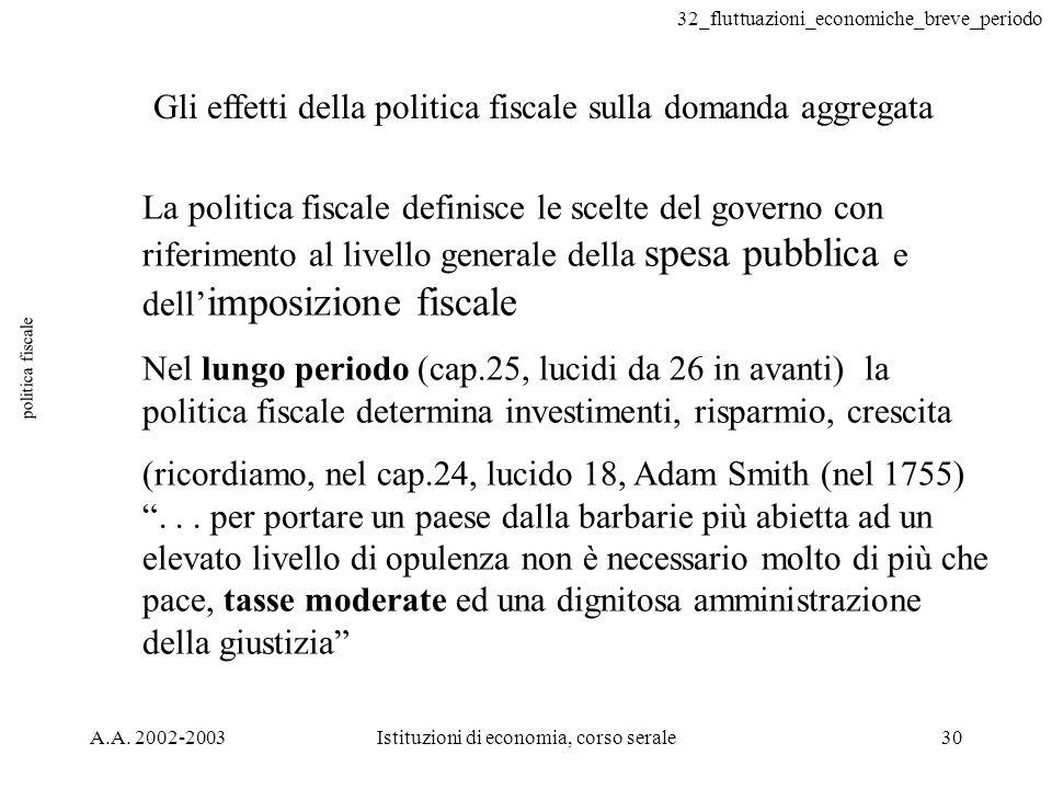 32_fluttuazioni_economiche_breve_periodo A.A. 2002-2003Istituzioni di economia, corso serale30 politica fiscale Gli effetti della politica fiscale sul