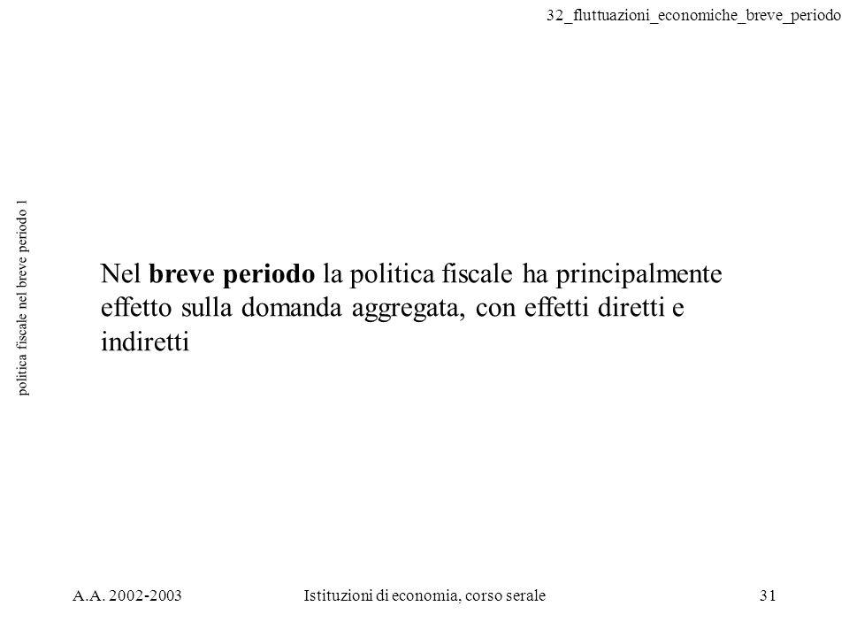 32_fluttuazioni_economiche_breve_periodo A.A. 2002-2003Istituzioni di economia, corso serale31 politica fiscale nel breve periodo 1 Nel breve periodo