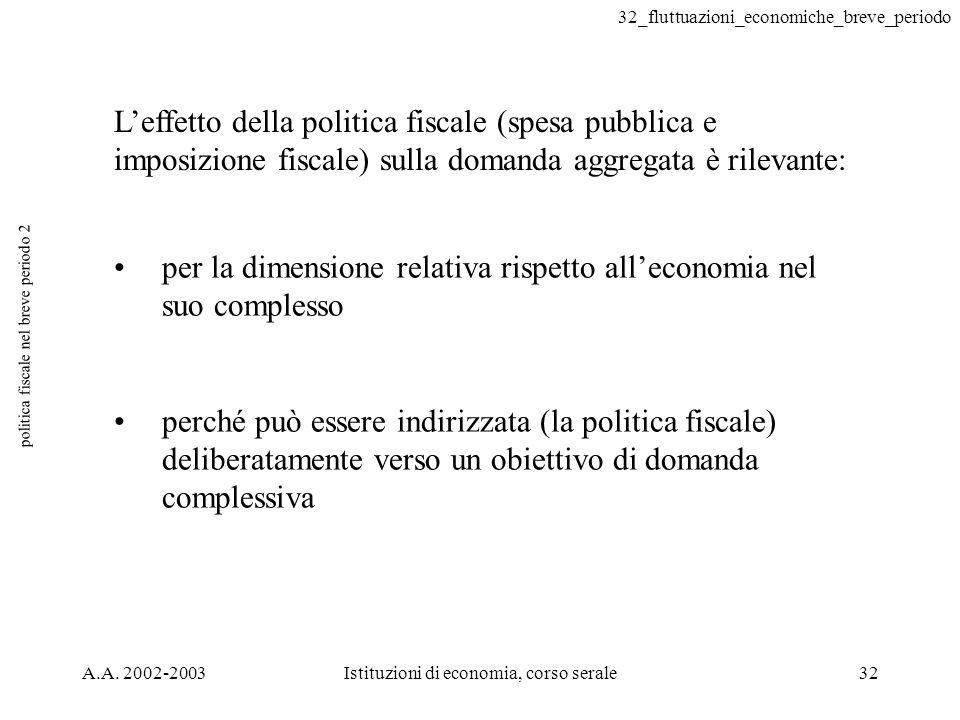 32_fluttuazioni_economiche_breve_periodo A.A. 2002-2003Istituzioni di economia, corso serale32 politica fiscale nel breve periodo 2 Leffetto della pol