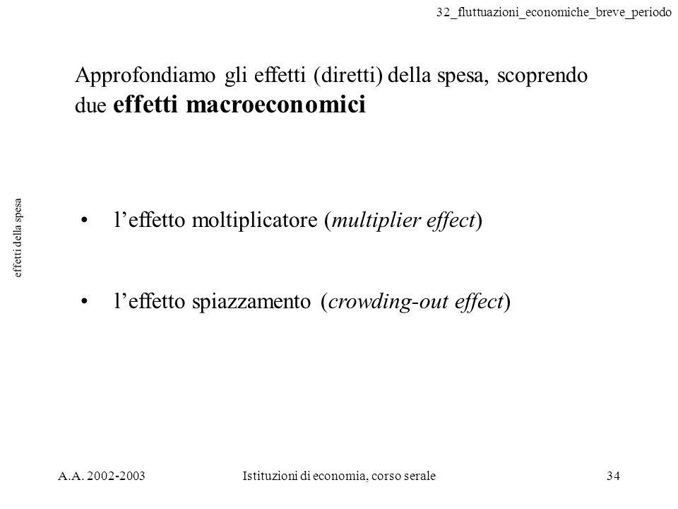 32_fluttuazioni_economiche_breve_periodo A.A. 2002-2003Istituzioni di economia, corso serale34 effetti della spesa Approfondiamo gli effetti (diretti)