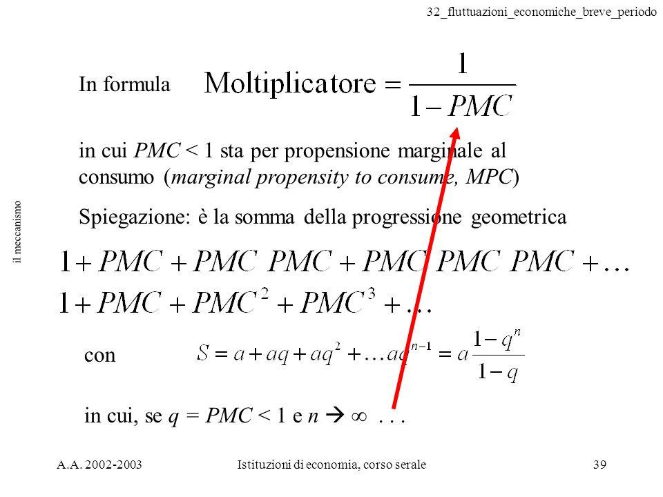 32_fluttuazioni_economiche_breve_periodo A.A. 2002-2003Istituzioni di economia, corso serale39 il meccanismo In formula in cui PMC < 1 sta per propens