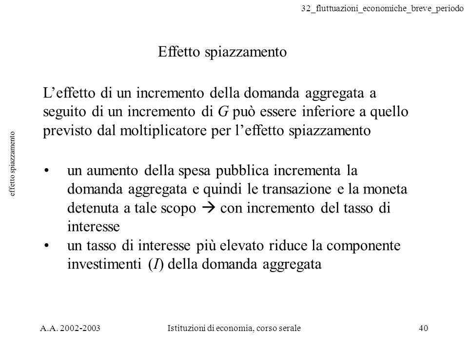 32_fluttuazioni_economiche_breve_periodo A.A. 2002-2003Istituzioni di economia, corso serale40 effetto spiazzamento Effetto spiazzamento Leffetto di u