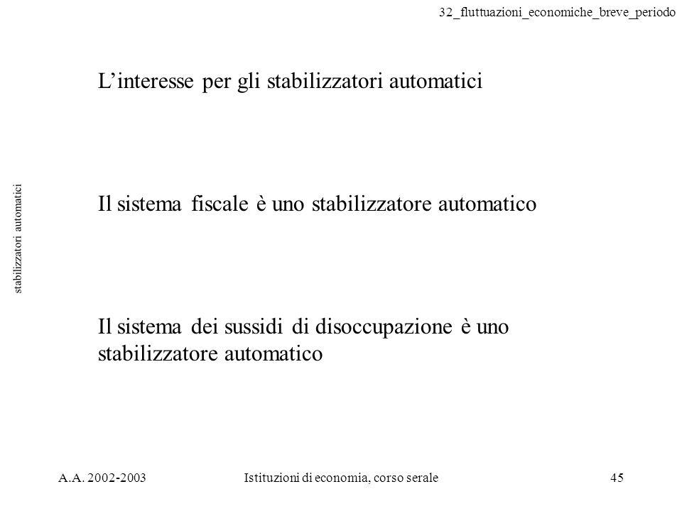 32_fluttuazioni_economiche_breve_periodo A.A. 2002-2003Istituzioni di economia, corso serale45 stabilizzatori automatici Linteresse per gli stabilizza