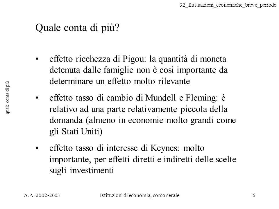 32_fluttuazioni_economiche_breve_periodo A.A. 2002-2003Istituzioni di economia, corso serale6 quale conta di più effetto ricchezza di Pigou: la quanti