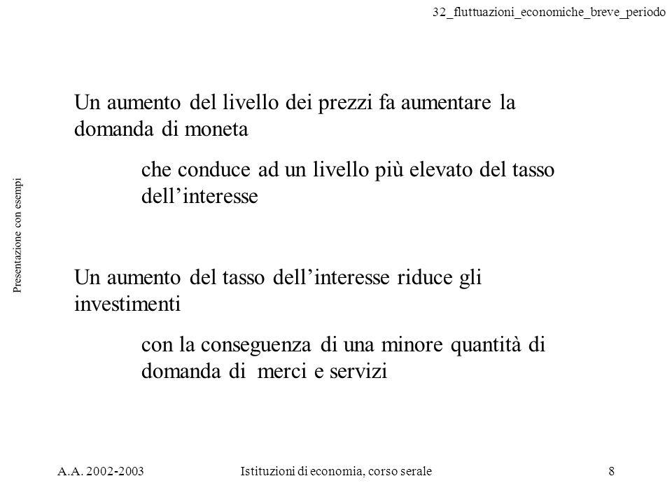 32_fluttuazioni_economiche_breve_periodo A.A. 2002-2003Istituzioni di economia, corso serale8 Presentazione con esempi Un aumento del livello dei prez