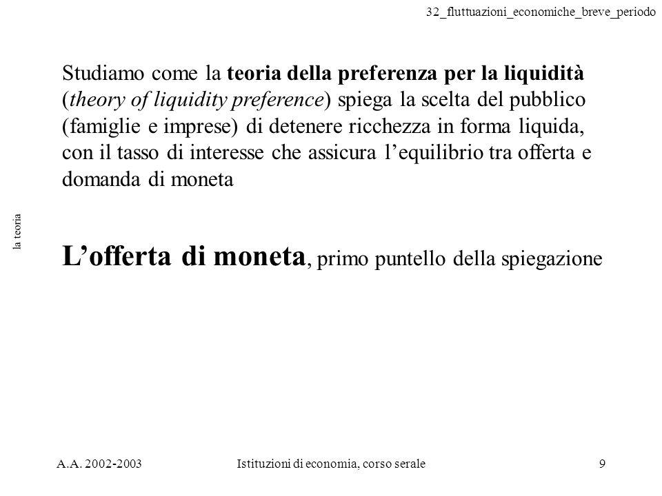 32_fluttuazioni_economiche_breve_periodo A.A. 2002-2003Istituzioni di economia, corso serale9 la teoria Studiamo come la teoria della preferenza per l
