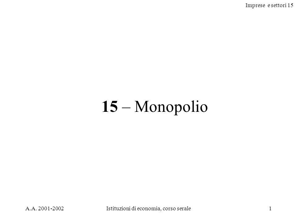 Imprese e settori 15 A.A. 2001-2002Istituzioni di economia, corso serale1 15 – Monopolio