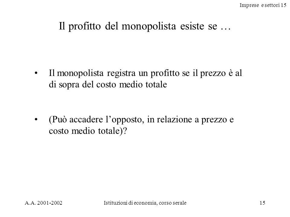 Imprese e settori 15 A.A. 2001-2002Istituzioni di economia, corso serale15 Il profitto del monopolista esiste se … Il monopolista registra un profitto