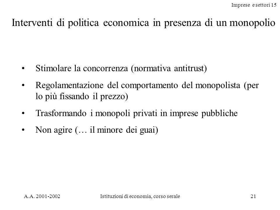 Imprese e settori 15 A.A. 2001-2002Istituzioni di economia, corso serale21 Interventi di politica economica in presenza di un monopolio Stimolare la c
