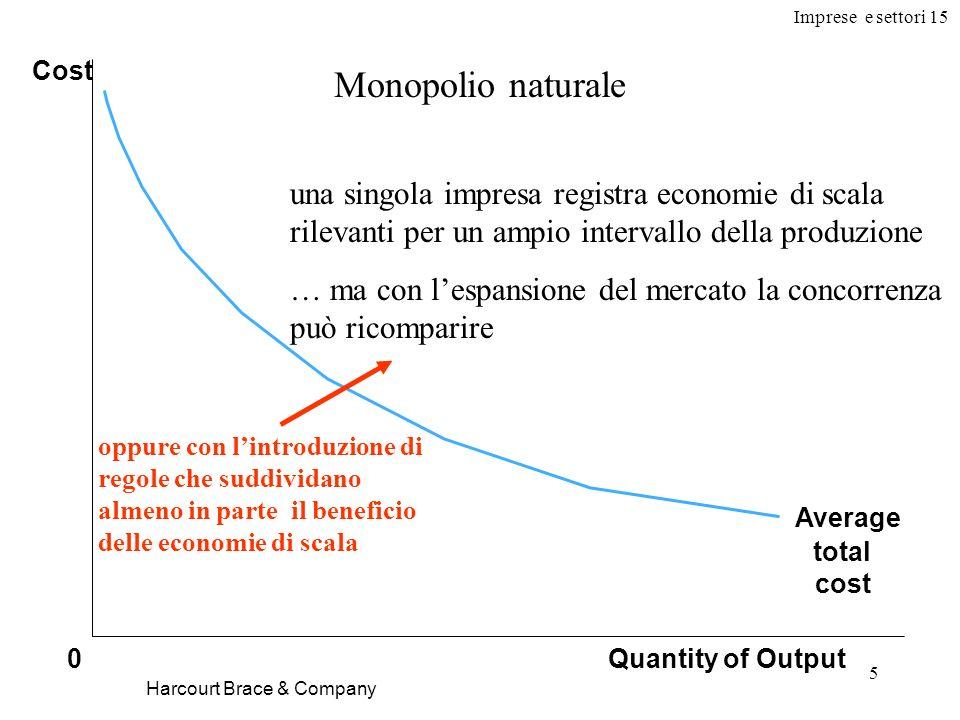 Imprese e settori 15 5 Harcourt Brace & Company Monopolio naturale Quantity of Output Average total cost 0 Cost una singola impresa registra economie