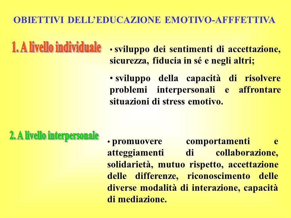 OBIETTIVI DELLEDUCAZIONE EMOTIVO-AFFFETTIVA sviluppo dei sentimenti di accettazione, sicurezza, fiducia in sé e negli altri; sviluppo della capacità d