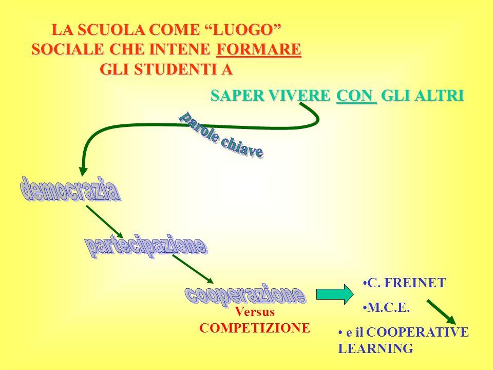 LA SCUOLA COME LUOGO SOCIALE CHE INTENE FORMARE GLI STUDENTI A SAPER VIVERE CON GLI ALTRI C. FREINET M.C.E. e il COOPERATIVE LEARNING Versus COMPETIZI