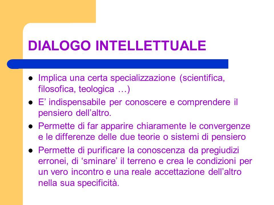 DIALOGO INTELLETTUALE Implica una certa specializzazione (scientifica, filosofica, teologica …) E indispensabile per conoscere e comprendere il pensie