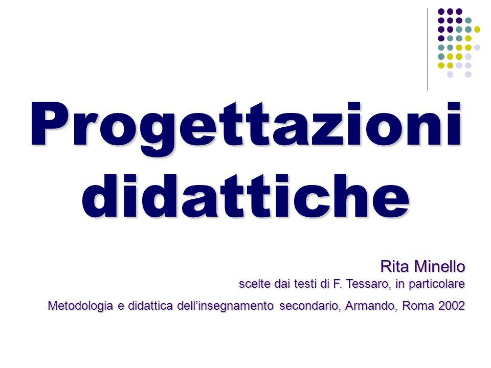Progettazioni didattiche Rita Minello scelte dai testi di F. Tessaro, in particolare Metodologia e didattica dellinsegnamento secondario, Armando, Rom