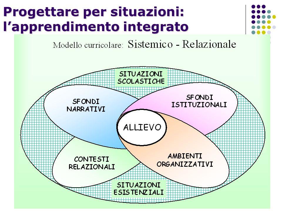 Progettare per situazioni: lapprendimento integrato
