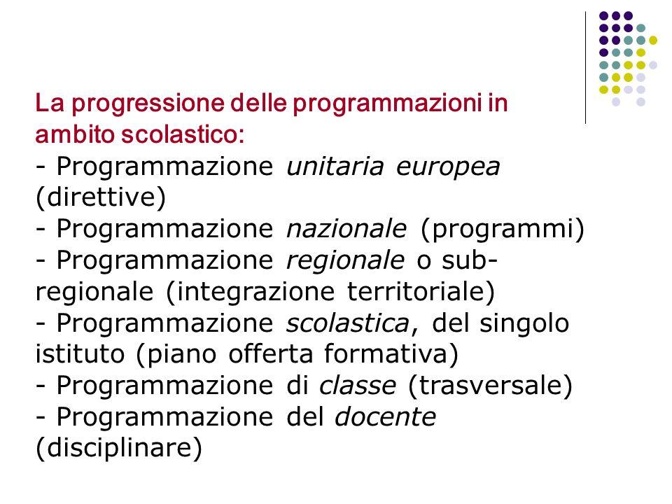 La progressione delle programmazioni in ambito scolastico: - Programmazione unitaria europea (direttive) - Programmazione nazionale (programmi) - Prog