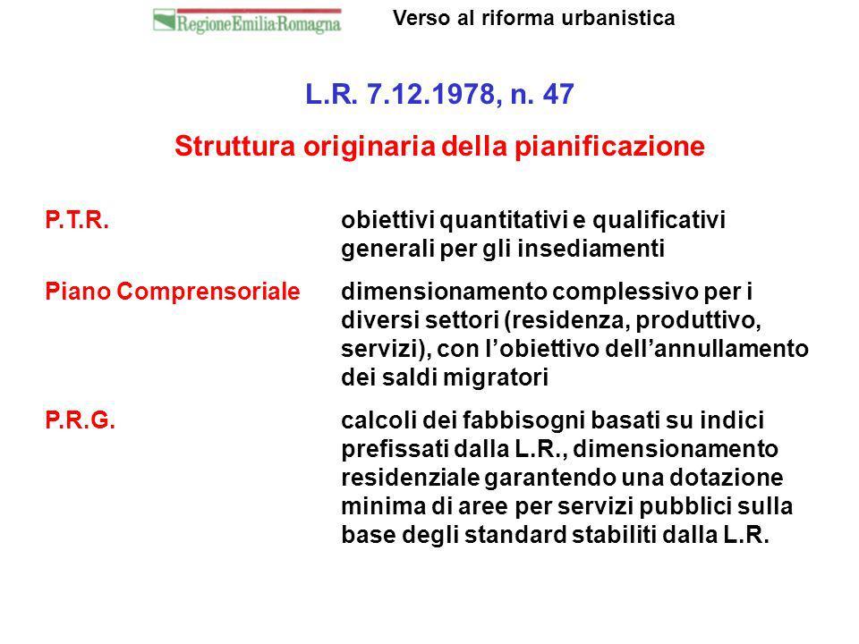 L.R. 7.12.1978, n. 47 Struttura originaria della pianificazione Verso al riforma urbanistica P.T.R.obiettivi quantitativi e qualificativi generali per
