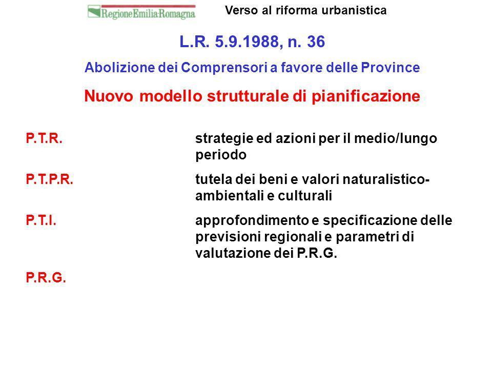 L.R. 5.9.1988, n. 36 Abolizione dei Comprensori a favore delle Province Nuovo modello strutturale di pianificazione Verso al riforma urbanistica P.T.R