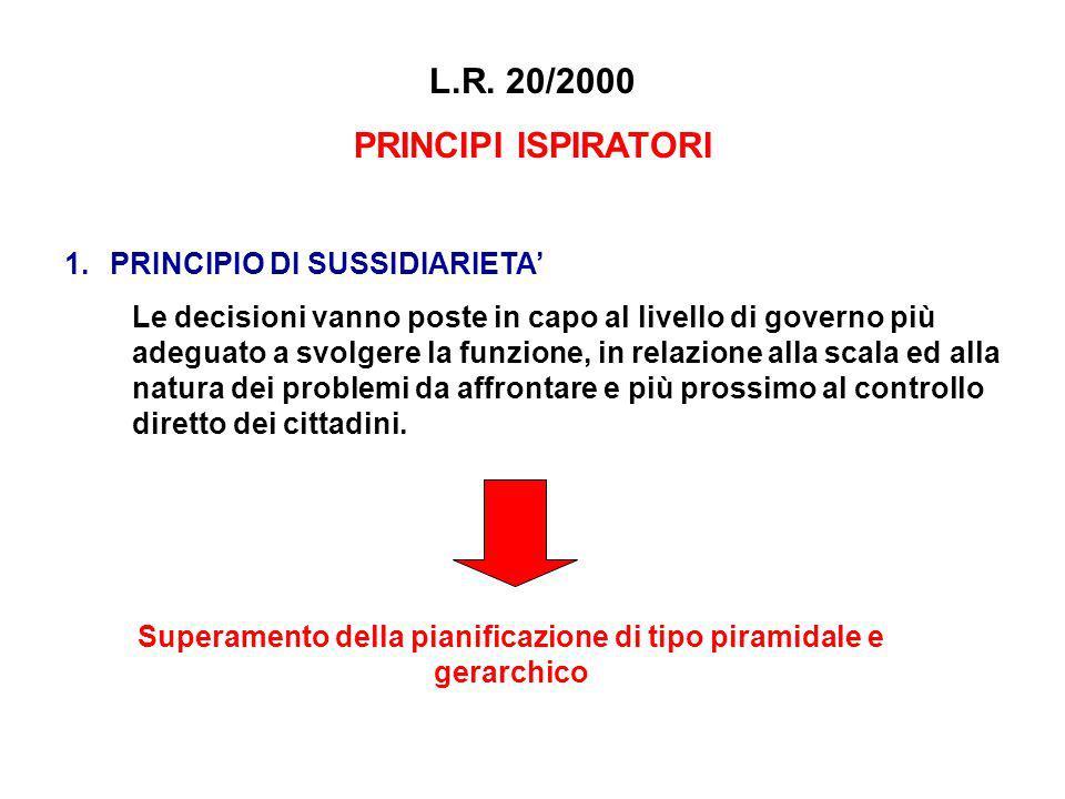 L.R. 20/2000 PRINCIPI ISPIRATORI 1.PRINCIPIO DI SUSSIDIARIETA Le decisioni vanno poste in capo al livello di governo più adeguato a svolgere la funzio