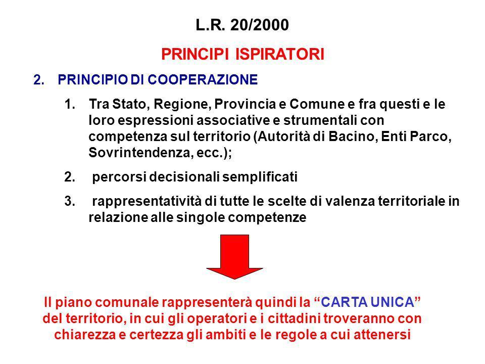 L.R. 20/2000 PRINCIPI ISPIRATORI 2.PRINCIPIO DI COOPERAZIONE 1.Tra Stato, Regione, Provincia e Comune e fra questi e le loro espressioni associative e