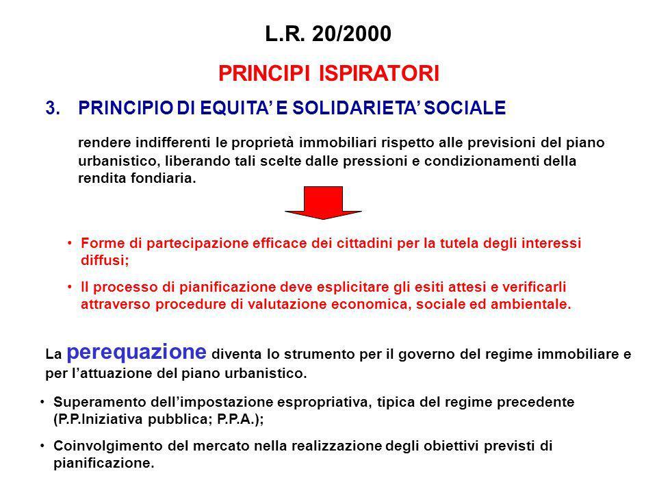 L.R. 20/2000 PRINCIPI ISPIRATORI 3.PRINCIPIO DI EQUITA E SOLIDARIETA SOCIALE rendere indifferenti le proprietà immobiliari rispetto alle previsioni de