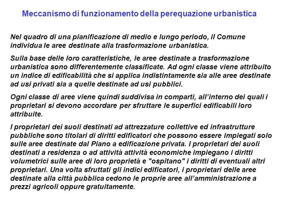 Meccanismo di funzionamento della perequazione urbanistica Nel quadro di una pianificazione di medio e lungo periodo, il Comune individua le aree dest