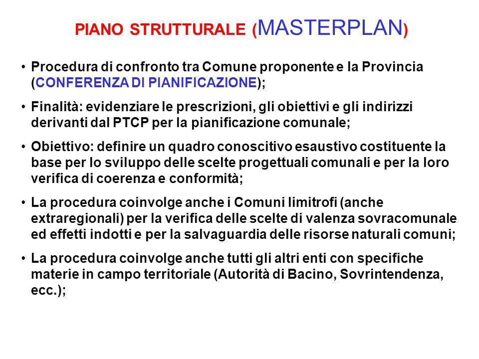 PIANO STRUTTURALE ( MASTERPLAN ) Procedura di confronto tra Comune proponente e la Provincia (CONFERENZA DI PIANIFICAZIONE); Finalità: evidenziare le