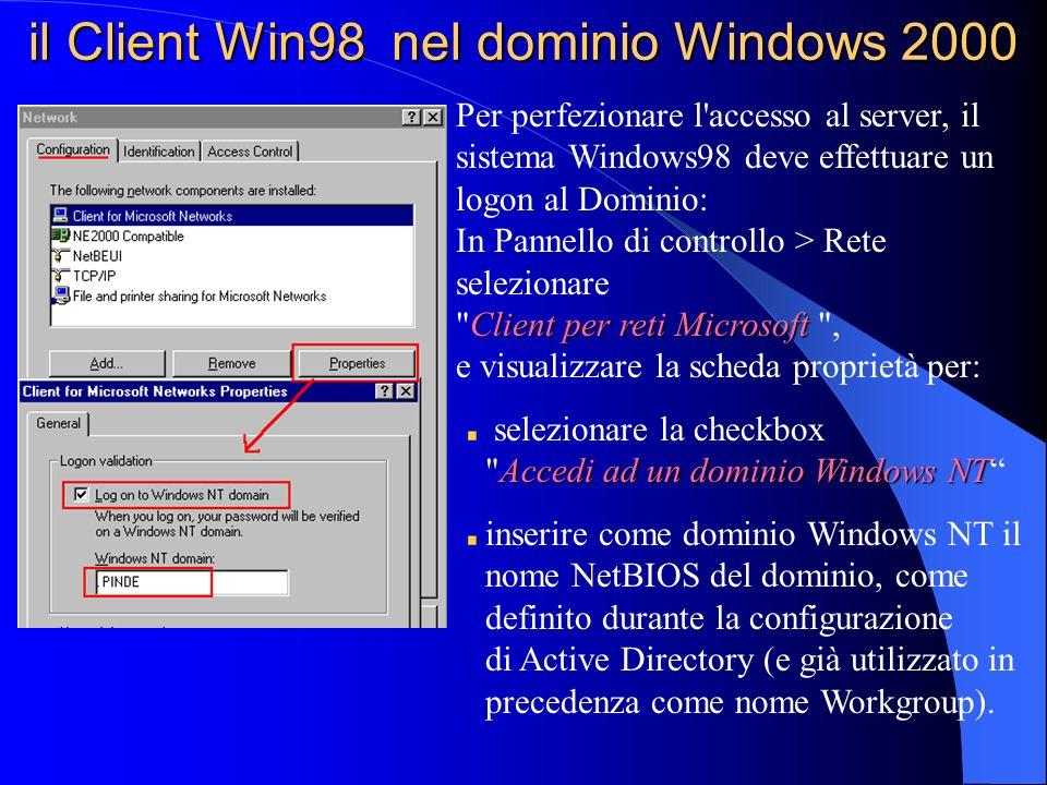 il Client Win98 nel dominio Windows 2000 Client per reti Microsoft Per perfezionare l accesso al server, il sistema Windows98 deve effettuare un logon al Dominio: In Pannello di controllo > Rete selezionare Client per reti Microsoft , e visualizzare la scheda proprietà per: Accedi ad un dominio Windows NT selezionare la checkbox Accedi ad un dominio Windows NT inserire come dominio Windows NT il nome NetBIOS del dominio, come definito durante la configurazione di Active Directory (e già utilizzato in precedenza come nome Workgroup).