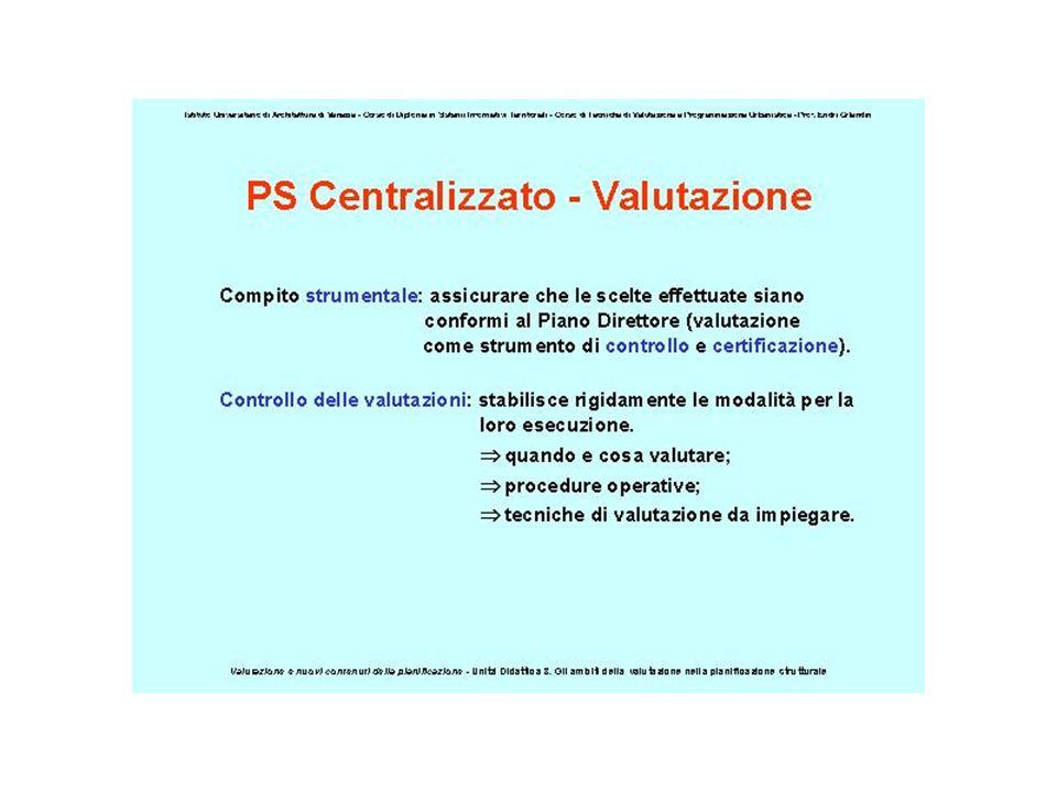 PIANO OPERATIVO Assorbe e sostituisce diversi Piani dellattuale pratica amministrativa: il Programma Pluriennale di Attuazione (P.P.A.) il Piano dei Servizi (P.d.S.) il Piano triennale delle opere pubbliche il Piano per ledilizia economica e popolare (P.E.E.P.) il Piano per gli insediamenti produttivi (P.I.P.) Il Piano Operativo dovrà avere quindi una forte correlazione con il Bilancio Pluriennale del Comune, che a sua volta dovrà contenere specifiche previsioni finanziarie per la gestione urbanistica