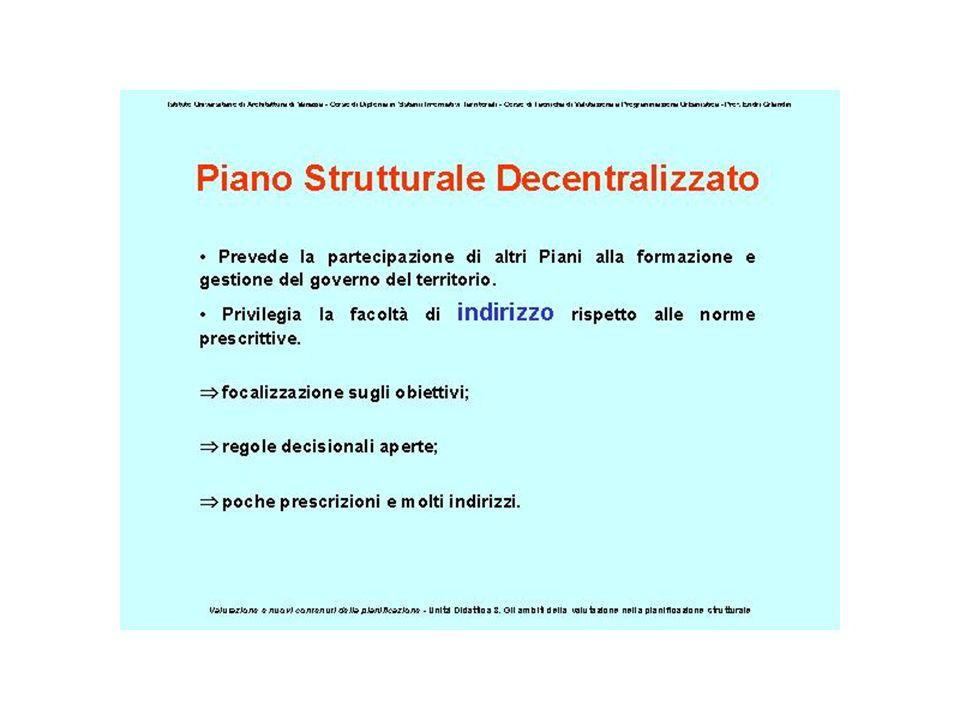 PIANO OPERATIVO ATTUAZIONE La pianificazione operativa permette di dare risposte alle esigenze che richiedono tempi e soluzioni di breve periodo.