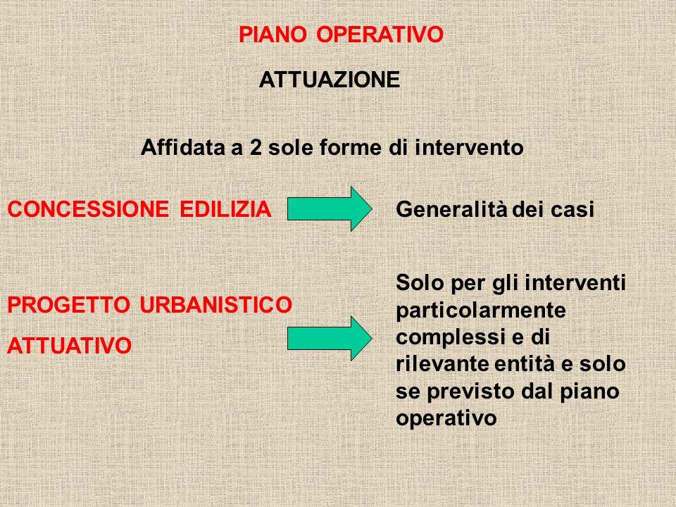 PIANO OPERATIVO ATTUAZIONE Affidata a 2 sole forme di intervento CONCESSIONE EDILIZIA PROGETTO URBANISTICO ATTUATIVO Generalità dei casi Solo per gli interventi particolarmente complessi e di rilevante entità e solo se previsto dal piano operativo