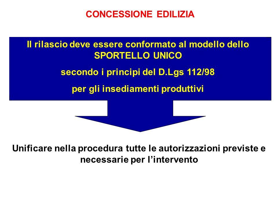 CONCESSIONE EDILIZIA Il rilascio deve essere conformato al modello dello SPORTELLO UNICO secondo i principi del D.Lgs 112/98 per gli insediamenti produttivi Unificare nella procedura tutte le autorizzazioni previste e necessarie per lintervento