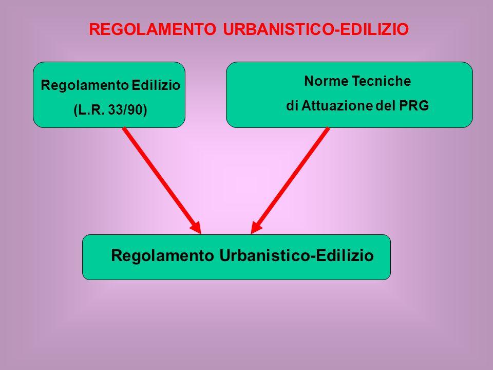 REGOLAMENTO URBANISTICO-EDILIZIO Regolamento Edilizio (L.R.