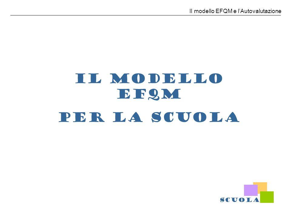 SCUOLA Il modello EFQM e lAutovalutazione Il modello efqm per la scuola