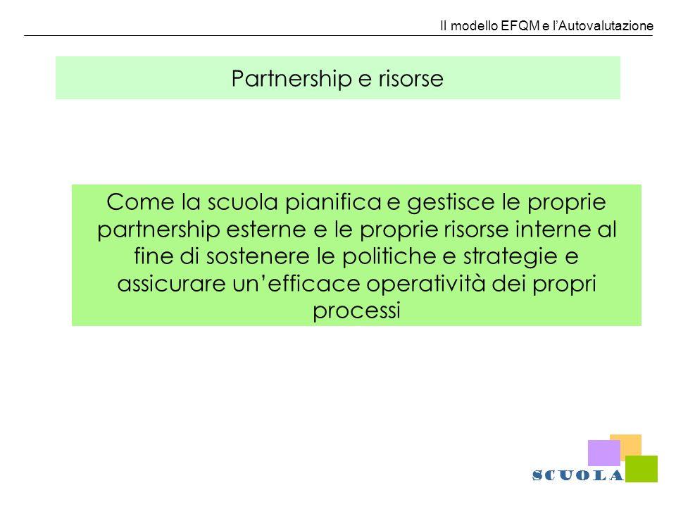 Il modello EFQM e lAutovalutazione Partnership e risorse Come la scuola pianifica e gestisce le proprie partnership esterne e le proprie risorse inter