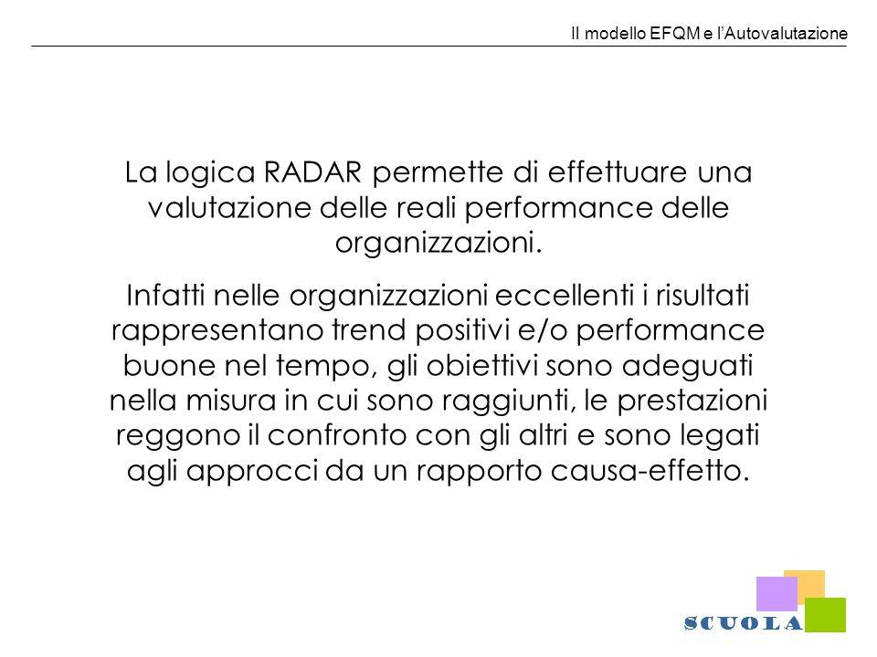 Il modello EFQM e lAutovalutazione La logica RADAR permette di effettuare una valutazione delle reali performance delle organizzazioni. Infatti nelle