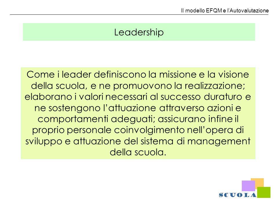 Il modello EFQM e lAutovalutazione Leadership Come i leader definiscono la missione e la visione della scuola, e ne promuovono la realizzazione; elabo