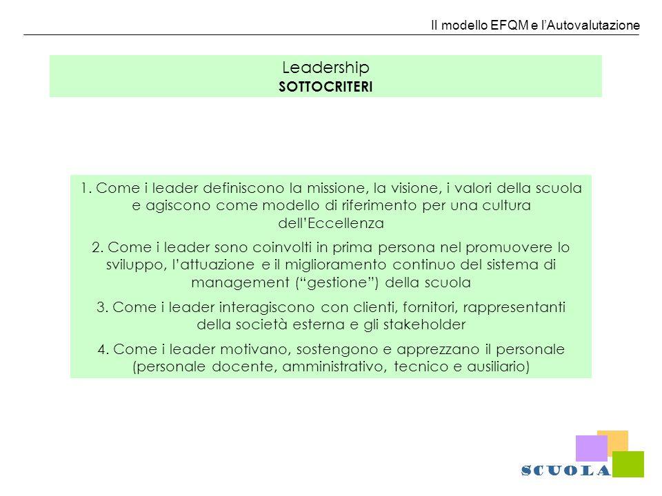 Il modello EFQM e lAutovalutazione Politiche e strategie Come la scuola realizza la propria missione e la propria visione attraverso una chiara strategia focalizzata sulle esigenze degli stakeholder, con il supporto di politiche, piani obiettivi e processi adeguati SCUOLA