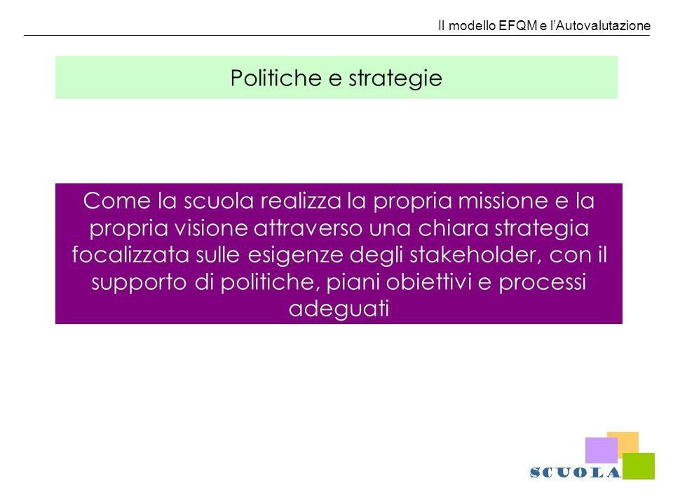 Il modello EFQM e lAutovalutazione Politiche e strategie Come la scuola realizza la propria missione e la propria visione attraverso una chiara strate
