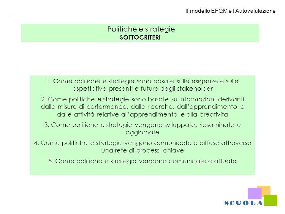 Il modello EFQM e lAutovalutazione Politiche e strategie SOTTOCRITERI 1. Come politiche e strategie sono basate sulle esigenze e sulle aspettative pre