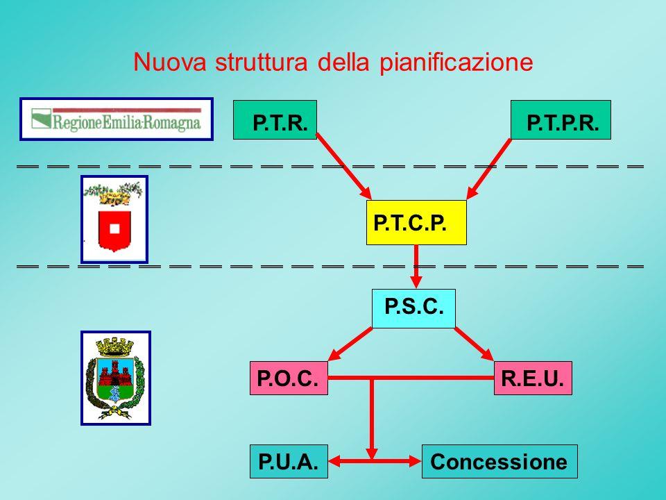 Nuova struttura della pianificazione P.T.R.P.T.P.R.P.T.C.P. P.S.C. P.O.C.R.E.U. P.U.A. Concessione