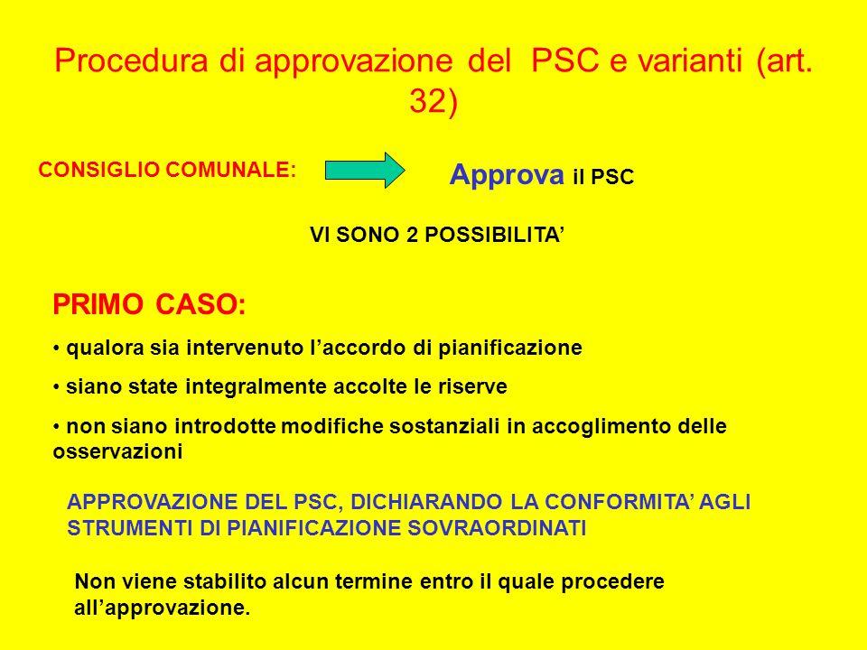 Procedura di approvazione del PSC e varianti (art. 32) CONSIGLIO COMUNALE: Approva il PSC VI SONO 2 POSSIBILITA PRIMO CASO: qualora sia intervenuto la
