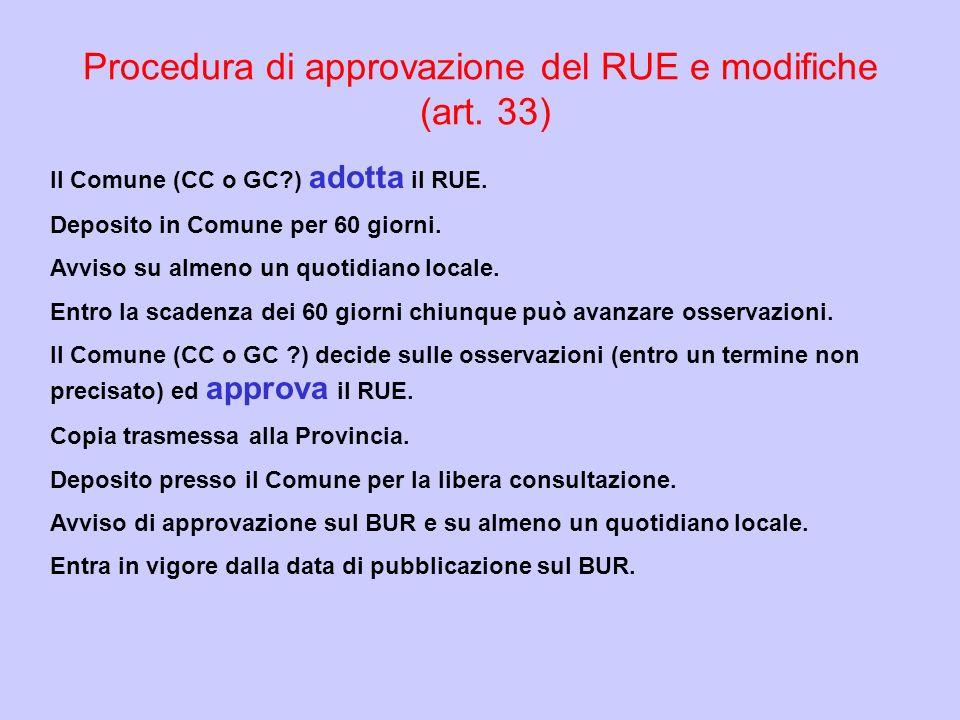 Procedura di approvazione del RUE e modifiche (art. 33) Il Comune (CC o GC?) adotta il RUE. Deposito in Comune per 60 giorni. Avviso su almeno un quot