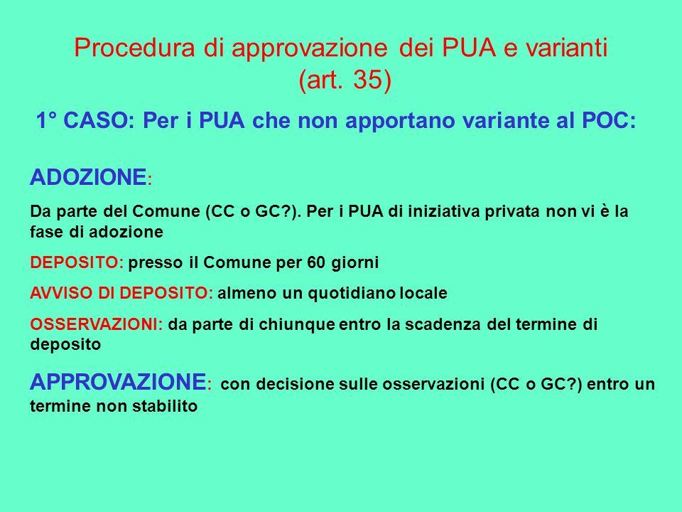 Procedura di approvazione dei PUA e varianti (art. 35) 1° CASO: Per i PUA che non apportano variante al POC: ADOZIONE : Da parte del Comune (CC o GC?)