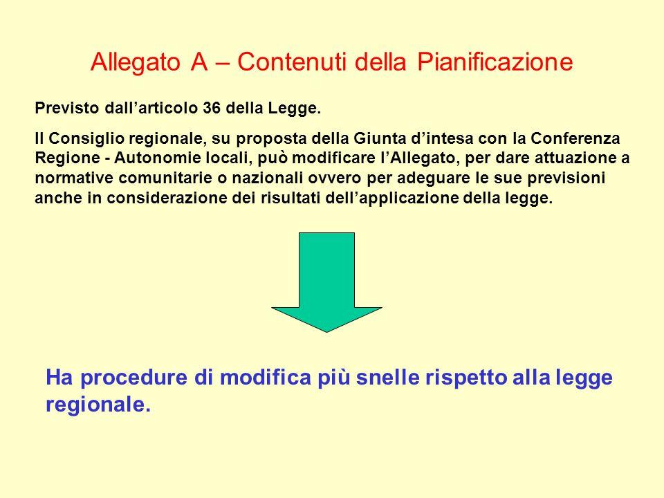 Allegato A – Contenuti della Pianificazione Previsto dallarticolo 36 della Legge. Il Consiglio regionale, su proposta della Giunta dintesa con la Conf