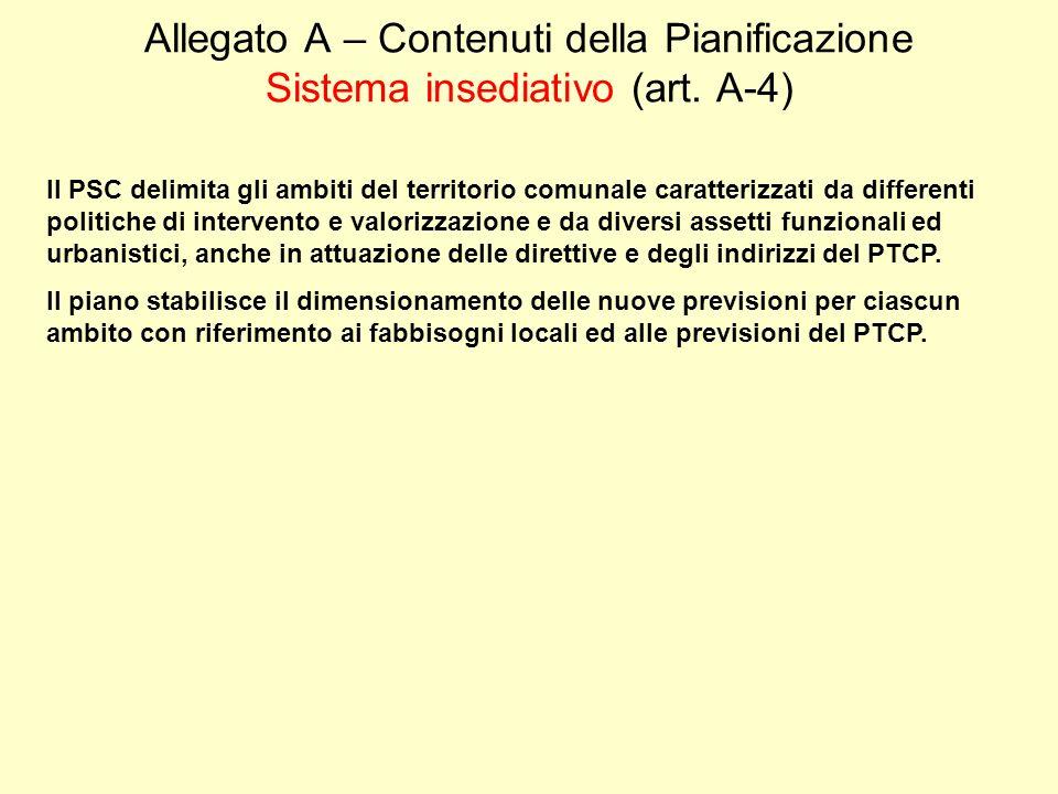 Allegato A – Contenuti della Pianificazione Sistema insediativo (art. A-4) Il PSC delimita gli ambiti del territorio comunale caratterizzati da differ