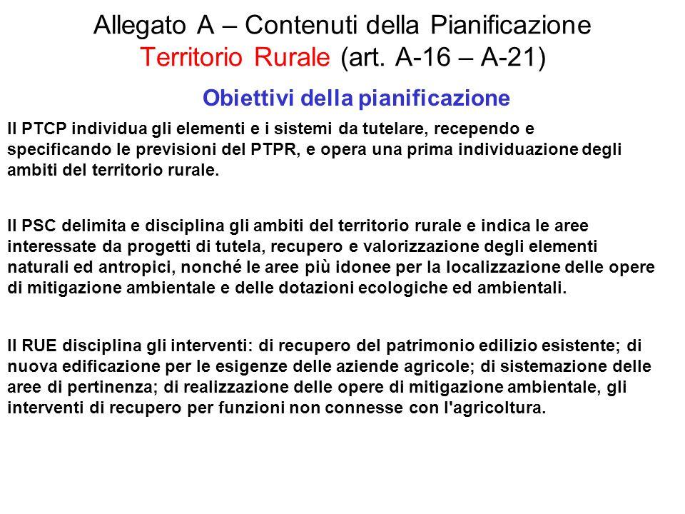 Allegato A – Contenuti della Pianificazione Territorio Rurale (art. A-16 – A-21) Obiettivi della pianificazione Il PTCP individua gli elementi e i sis