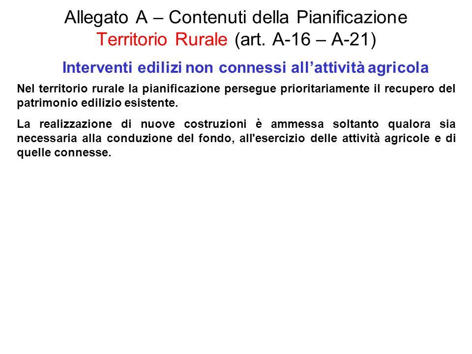Allegato A – Contenuti della Pianificazione Territorio Rurale (art. A-16 – A-21) Interventi edilizi non connessi allattività agricola Nel territorio r